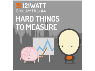 121WATT-Creative-Hub – Hard Things to Measure