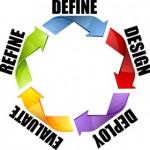 Agile Analytics – Management Framework